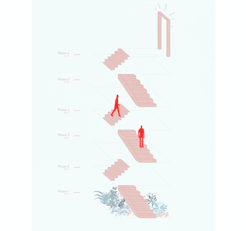 Explore Sprint 1